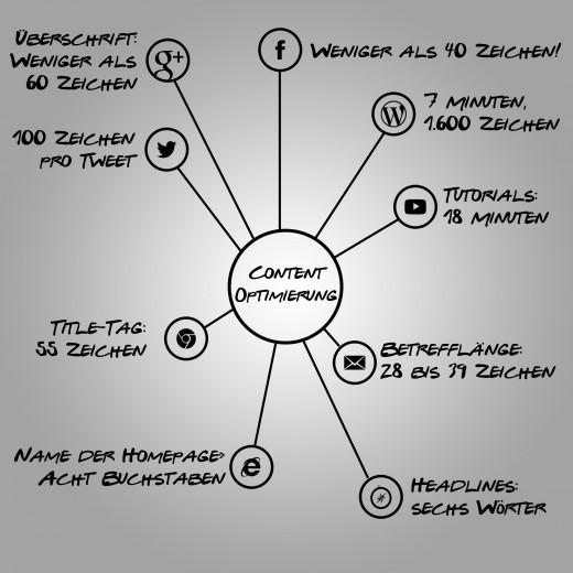 Content_Optimierung_2014