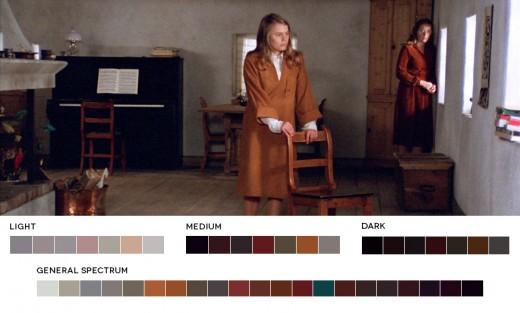 Autumn Sonata von Ingmar Bergman (1978)