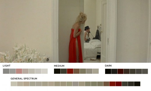 Contempt von Lean-Luc Godard (1963)