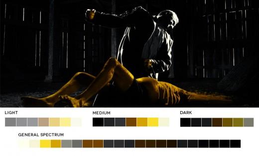 Sin City von Robert Rodriguez und Frank Miller (2005)