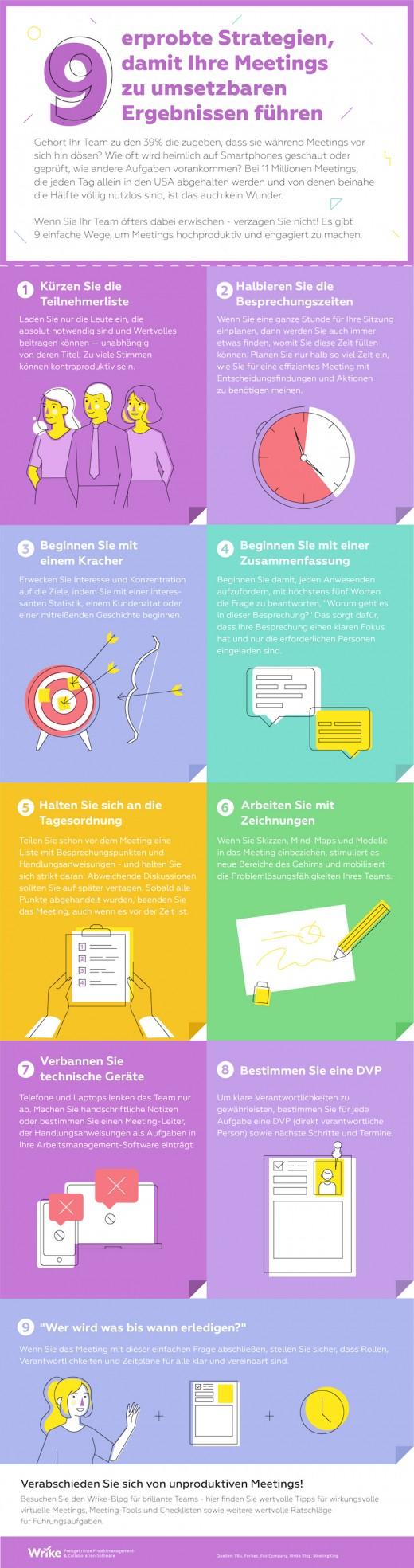 9 erprobte Strategien, damit Ihre Meetings zu umsetzbaren Ergebnissen führen