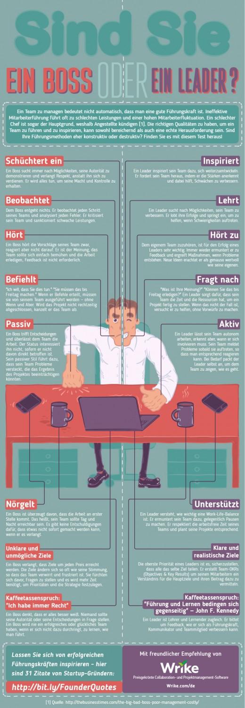 Infographic-Compare-Boss-vs.-Leader_DE-01