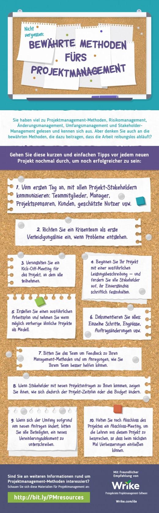 Projektmanagemnet_Best_Practices_DE-1
